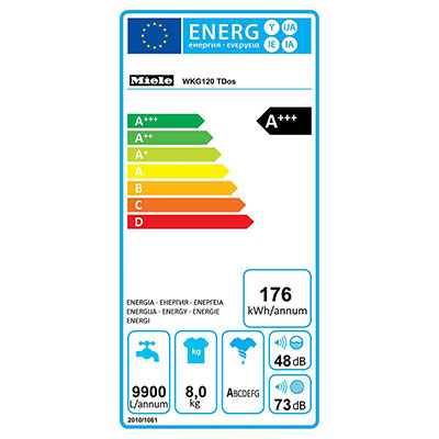 wasmachine-huren-bundles-energielabel