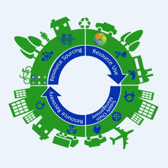 wasmachine, wasdroger, vaatwasser - duurzaamheid en kwaliteit - circulaire_economie_bundles