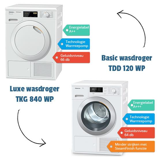 wasdroger leasen Miele Classic en Miele T1