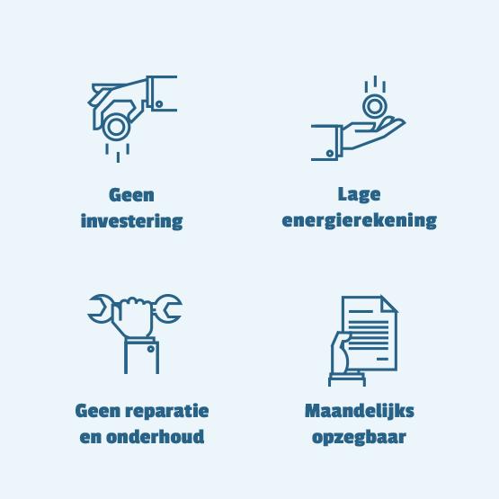 wasmachine huren amsterdam voordelig zonder aanschafkosten